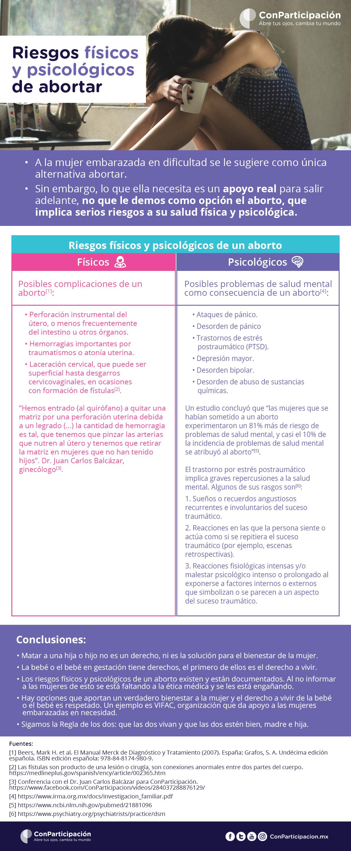 Riesgos físicos y psicológicos de abortar