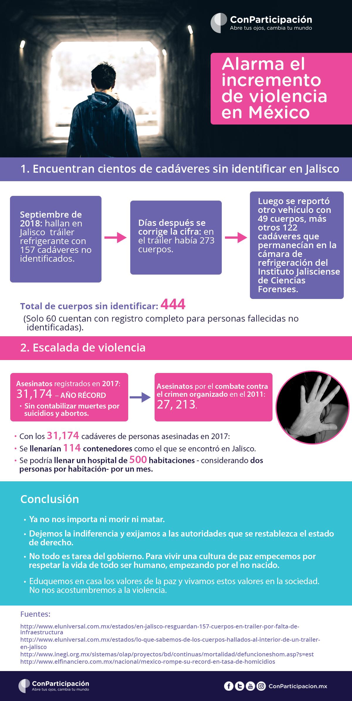 Alarma el incremento de violencia en México