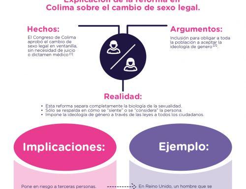 """""""¡No!"""" al cambio de sexo """"en ventanilla"""" en Colima"""