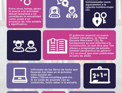 Ideología de género en el ciclo escolar 2019-2020 en México