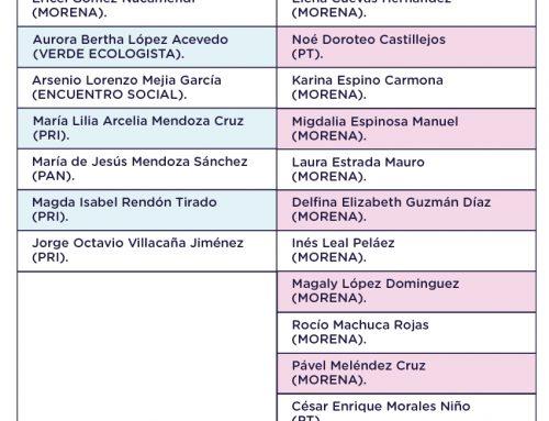 Pierde el derecho a la vida en Oaxaca