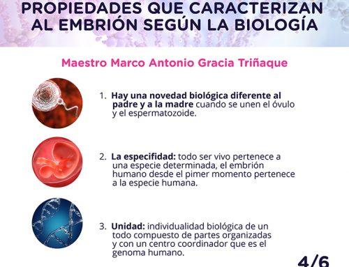Aborto y bioética 4-6.
