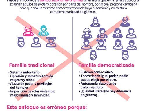 Democratización de la familia.
