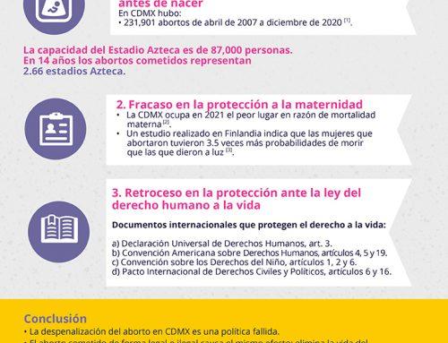14 años de la despenalización del aborto en CDMX