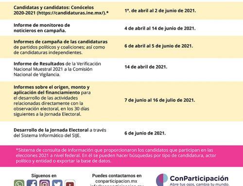 Calendario electoral 2021