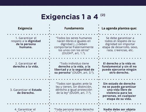 Agenda Ciudadana 2021 Vida-Libertad-Verdad (parte 1)