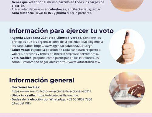 Guía práctica para las elecciones 2021