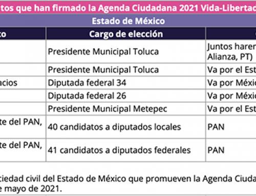 Estado de México agenda ciudadana 2021