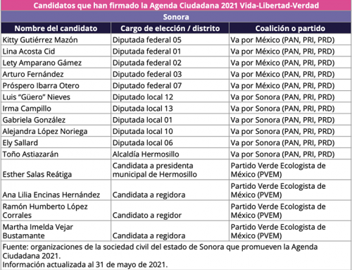 Sonora se suma a la Agenda Ciudadana 2021