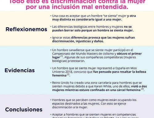 Discriminación en contra de la mujer a través de la ideología de género